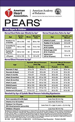 Pears Provider Reference Card